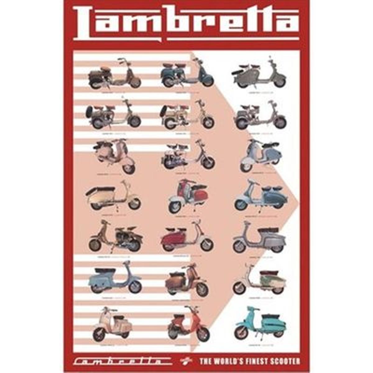 Poster Lambretta Evolution