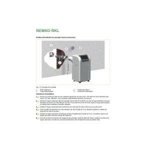 Passage Mural Diamètre 125mm / Accessoire pour Climatiseur Remko MKT - 1613115 REMKO