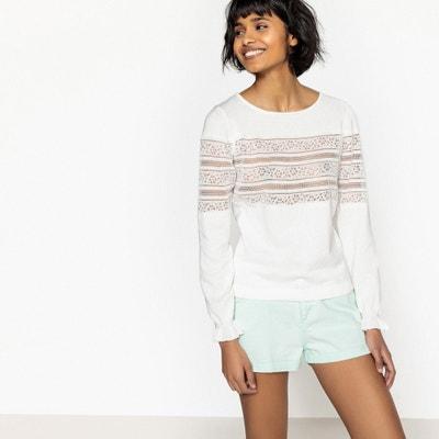 Пуловер с кружевом и круглым вырезом Пуловер с кружевом и круглым вырезом MADEMOISELLE R
