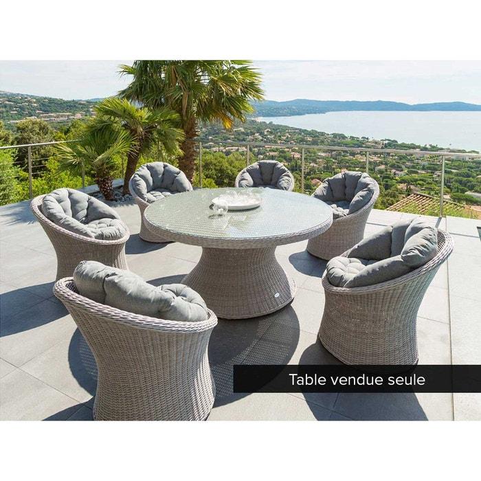 Table de jardin ronde manille 6 places couleur unique - La redoute meubles de jardin ...