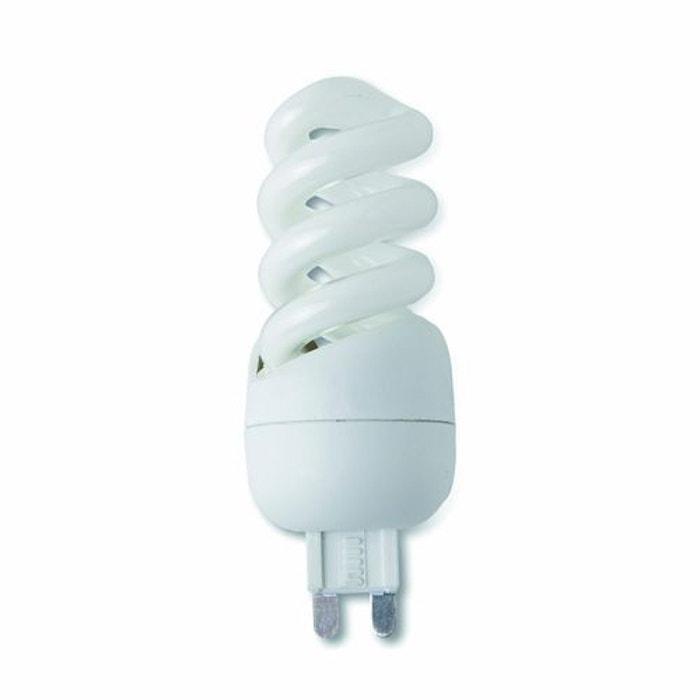 Ampoule 9 w 3 4cm x 8 6cmg9 icecream faro 13027 blanc faro la redoute - Grosse ampoule ronde ...