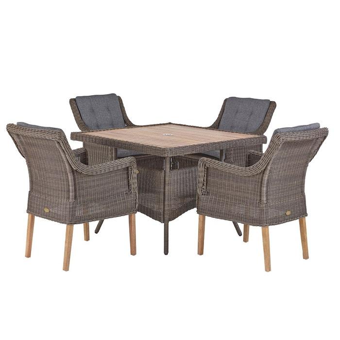 Table et chaises de jardin montreal en résine gris, vert Rotin ...