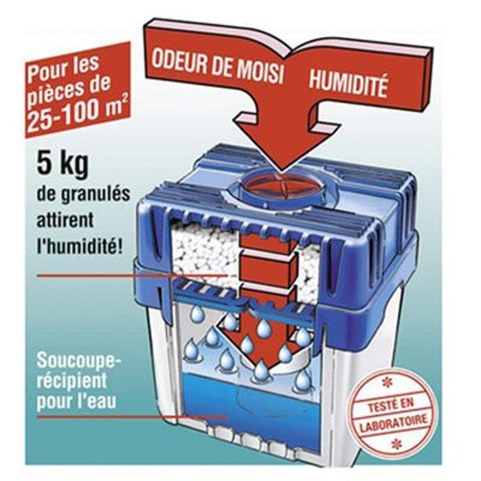 Recharge 5kg pour d shumidificateur wenko la redoute - Deshumidificateur chambre bebe ...