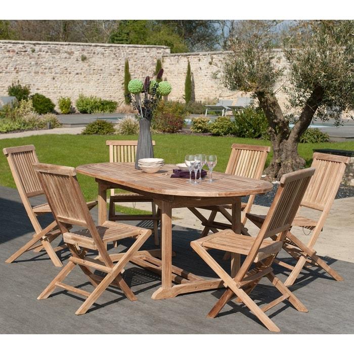Salon de jardin table d\'extérieur extensible ovale 150 ...